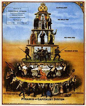 Társadalmi piramis