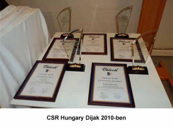 CSR Hungary Díj