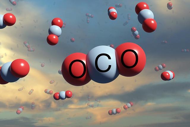 CO2 kibocsájtás